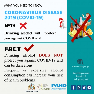 Drinking Alcohol & COVID-19